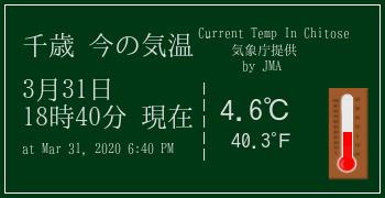 千歳の気象情報